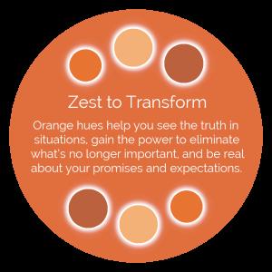 Zest to Transform Color Wisdom Oracle card description