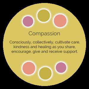 Compassion Color Wisdom Oracle card description