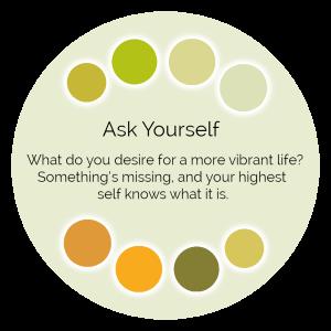 Ask Yourself Color Wisdom Oracle card description